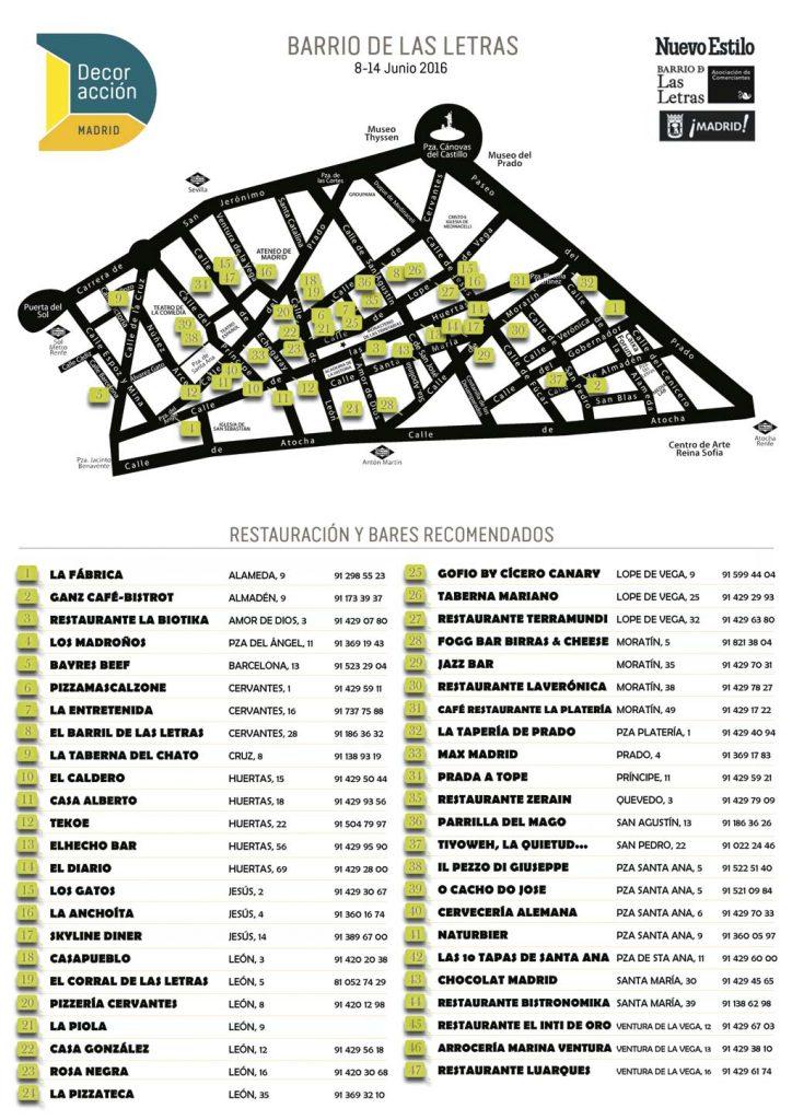 Restaurantes DecorAcción del Barrio de las letras